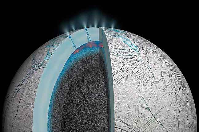 On Saturn's moon Enceladus, the probe recorded signs of life